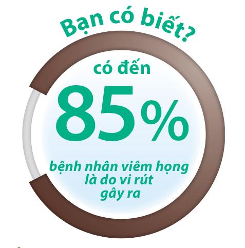 phan-biet-nhiem-viem-hong-vi-khuan-va-virus-3